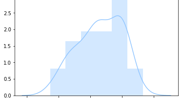 Spotifyの音楽ストリーミングデータをAIで解析!現代の音楽トレンドはこれだ!