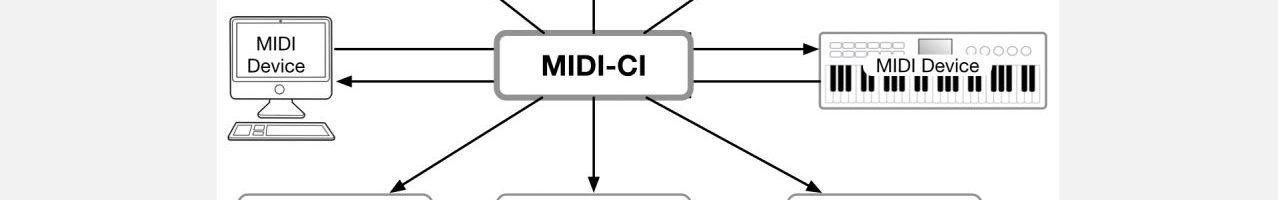 MIDI 2.0 の更なる詳細情報 AI音楽への影響は?新しい音楽表現は生まれるか?