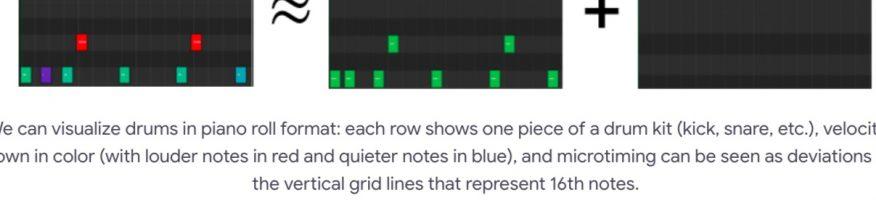 Googleの機械学習音楽ライブラリーMagentaが1.1.1へバージョンアップ!ドラムトラック生成モデルGrooVAEのアップデート